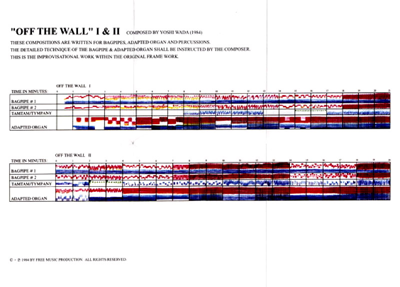 ../files/articles/wada/wada_offthewall_diagram.jpg
